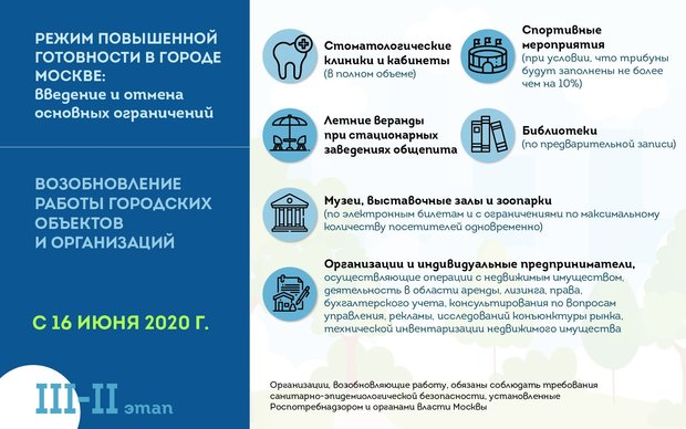 Что откроется в Москве с 16 июня